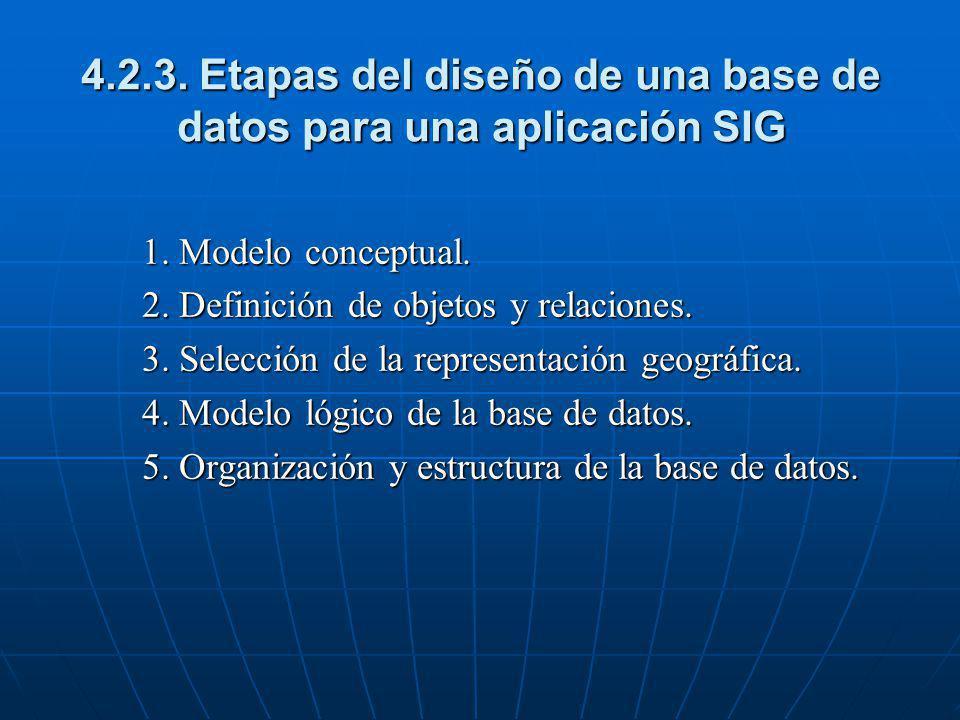 4.2.3. Etapas del diseño de una base de datos para una aplicación SIG 1. Modelo conceptual. 2. Definición de objetos y relaciones. 3. Selección de la