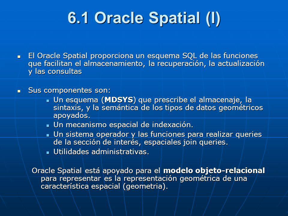 6.1 Oracle Spatial (I) El Oracle Spatial proporciona un esquema SQL de las funciones que facilitan el almacenamiento, la recuperación, la actualizació