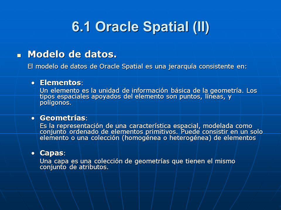 6.1 Oracle Spatial (II) Modelo de datos. Modelo de datos. El modelo de datos de Oracle Spatial es una jerarquía consistente en: Elementos :Elementos :
