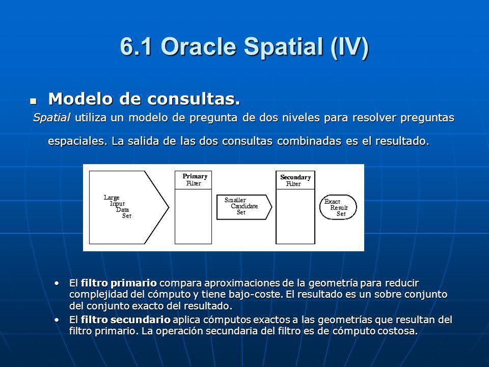 6.1 Oracle Spatial (IV) Modelo de consultas. Modelo de consultas. Spatial utiliza un modelo de pregunta de dos niveles para resolver preguntas espacia