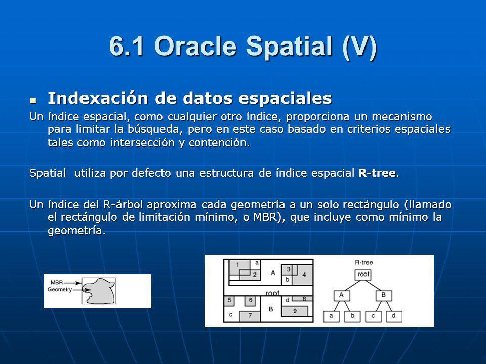 6.1 Oracle Spatial (V) Indexación de datos espaciales Indexación de datos espaciales Un índice espacial, como cualquier otro índice, proporciona un me