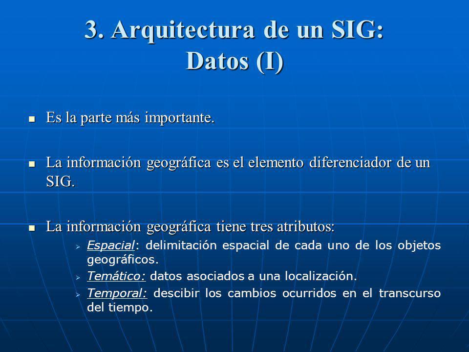 4.1 Modelos de datos de un SIG (III) Existen otros dos tipos de relaciones: Existen otros dos tipos de relaciones: La relación posicional que informa de dónde está el elemento respecto de un sistema de coordenadas establecido.La relación posicional que informa de dónde está el elemento respecto de un sistema de coordenadas establecido.