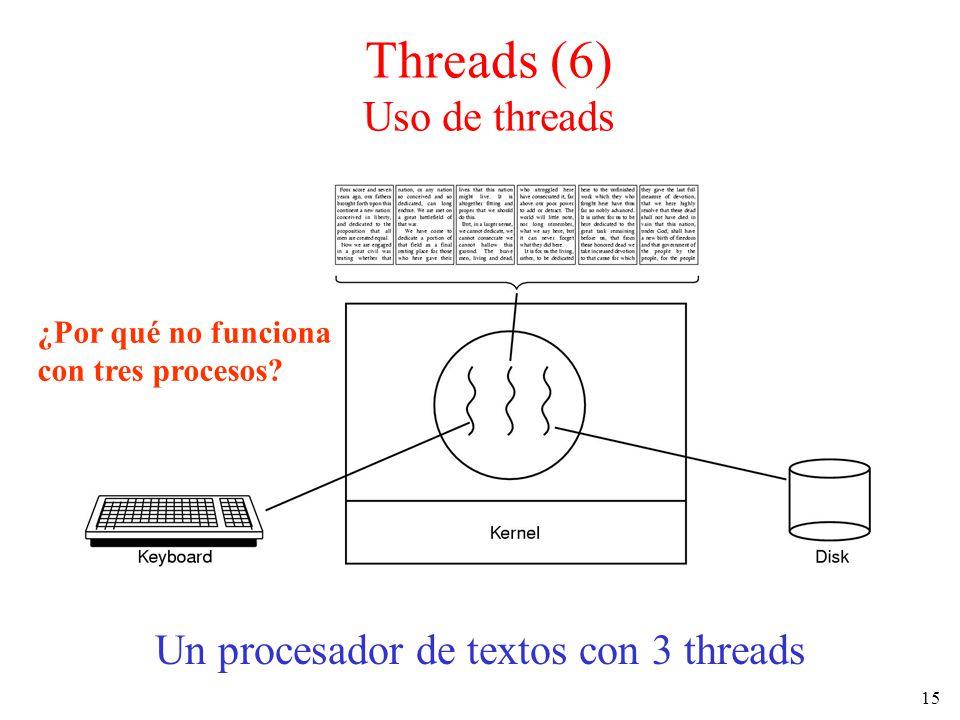 15 Un procesador de textos con 3 threads ¿Por qué no funciona con tres procesos? Threads (6) Uso de threads