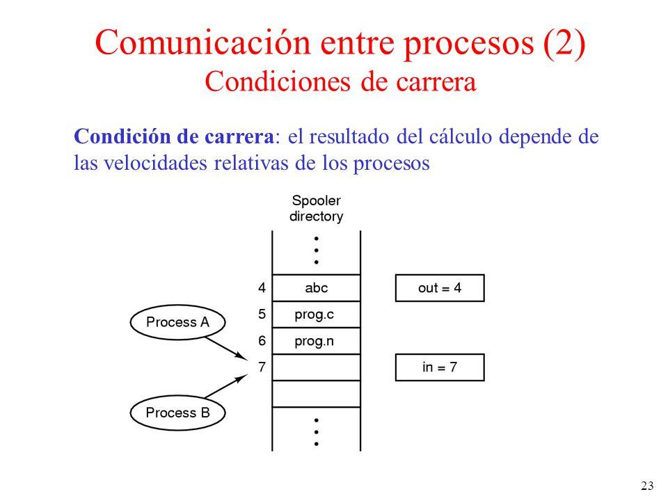 23 Condición de carrera: el resultado del cálculo depende de las velocidades relativas de los procesos Comunicación entre procesos (2) Condiciones de