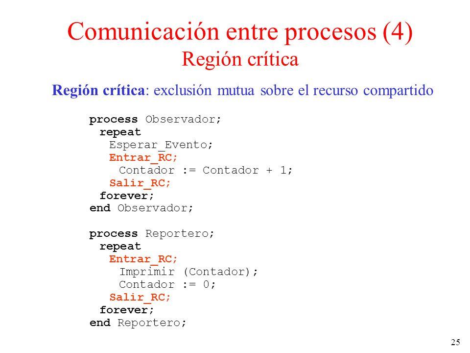 25 Región crítica: exclusión mutua sobre el recurso compartido process Observador; repeat Esperar_Evento; Entrar_RC; Contador := Contador + 1; Salir_R