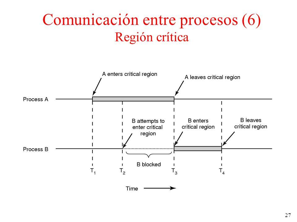 27 Comunicación entre procesos (6) Región crítica