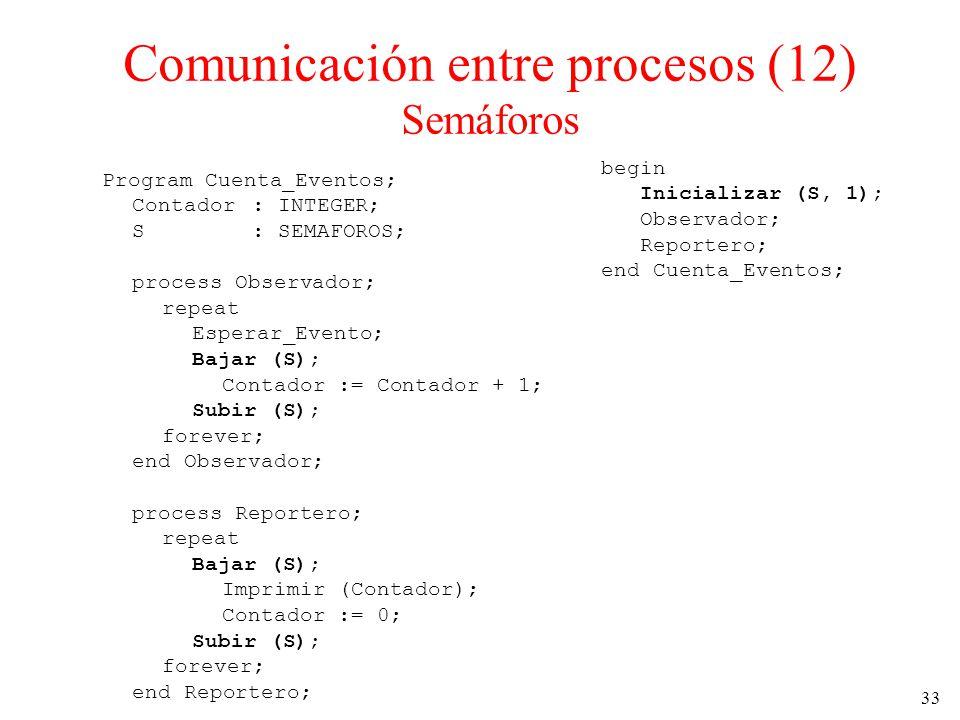 33 Program Cuenta_Eventos; Contador: INTEGER; S: SEMAFOROS; process Observador; repeat Esperar_Evento; Bajar (S); Contador := Contador + 1; Subir (S);