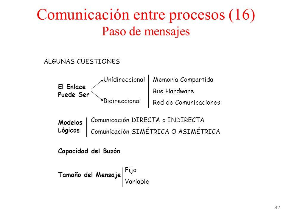 37 ALGUNAS CUESTIONES El Enlace Puede Ser Unidireccional Bidireccional Memoria Compartida Bus Hardware Red de Comunicaciones Tamaño del Mensaje Fijo V