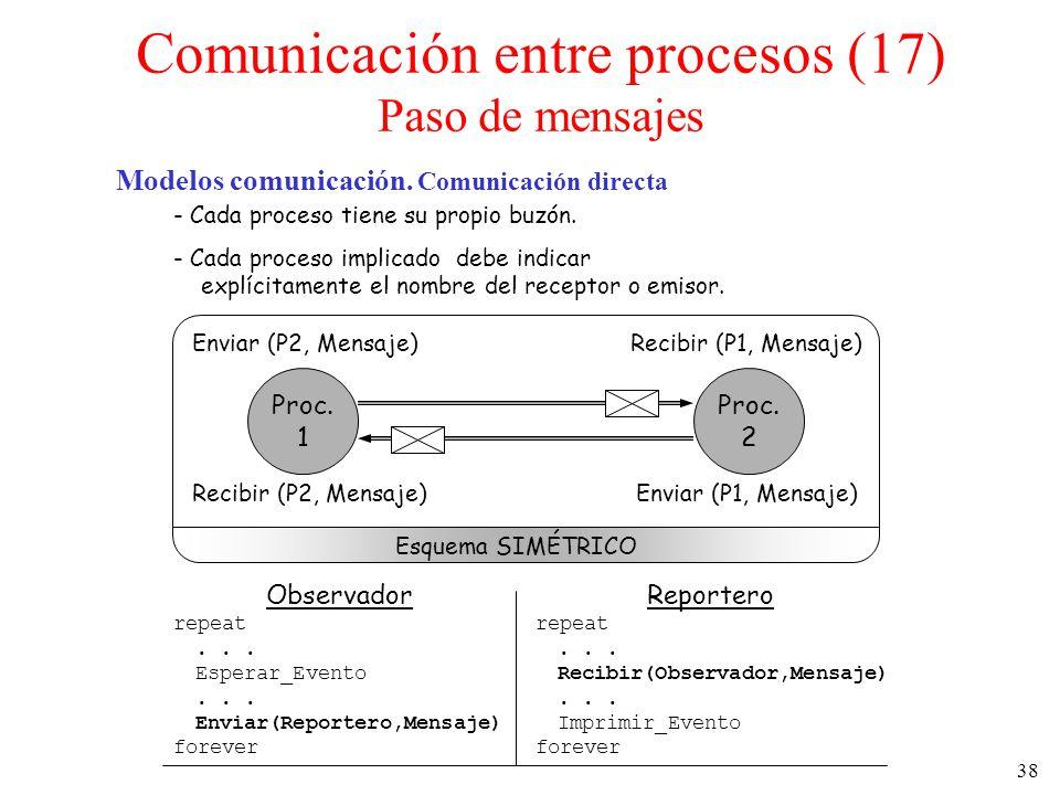 38 Modelos comunicación. Comunicación directa - Cada proceso tiene su propio buzón. - Cada proceso implicado debe indicar explícitamente el nombre del