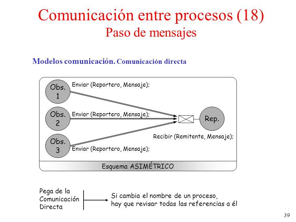39 Modelos comunicación. Comunicación directa Obs. 1 Obs. 2 Obs. 3 Rep. Enviar (Reportero, Mensaje); Recibir (Remitente, Mensaje); Esquema ASIMÉTRICO