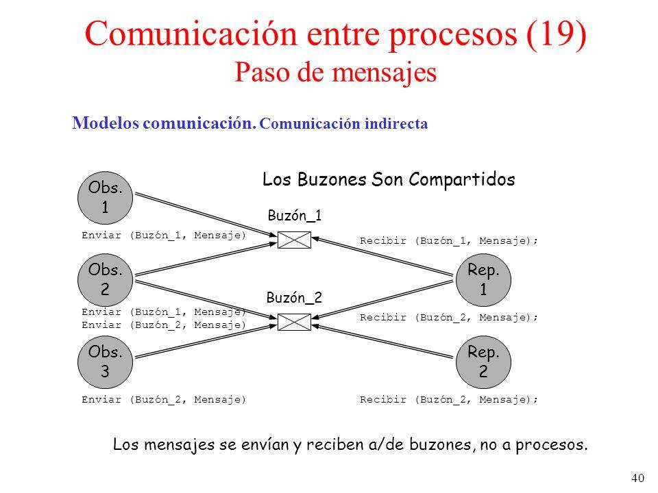 40 Modelos comunicación. Comunicación indirecta Obs. 1 Obs. 2 Obs. 3 Rep. 1 Enviar (Buzón_1, Mensaje) Recibir (Buzón_1, Mensaje); Enviar (Buzón_1, Men