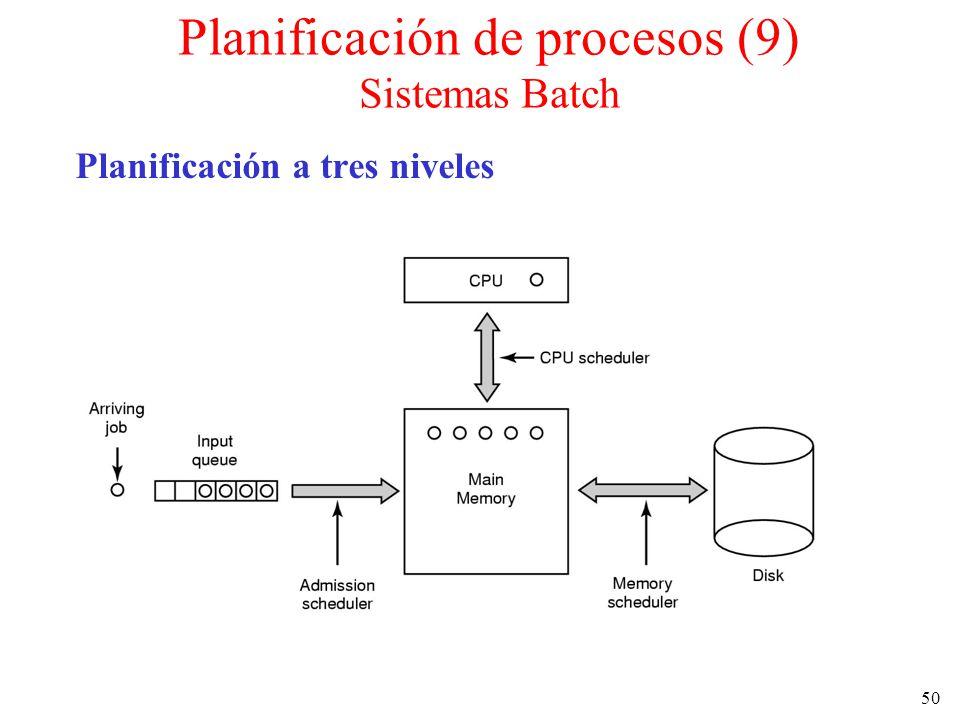 50 Planificación a tres niveles Planificación de procesos (9) Sistemas Batch