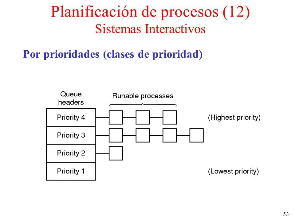 53 Por prioridades (clases de prioridad) Planificación de procesos (12) Sistemas Interactivos