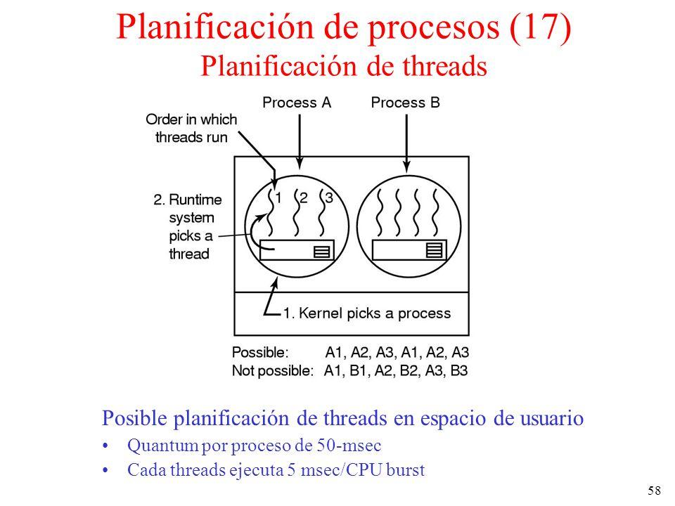58 Planificación de procesos (17) Planificación de threads Posible planificación de threads en espacio de usuario Quantum por proceso de 50-msec Cada