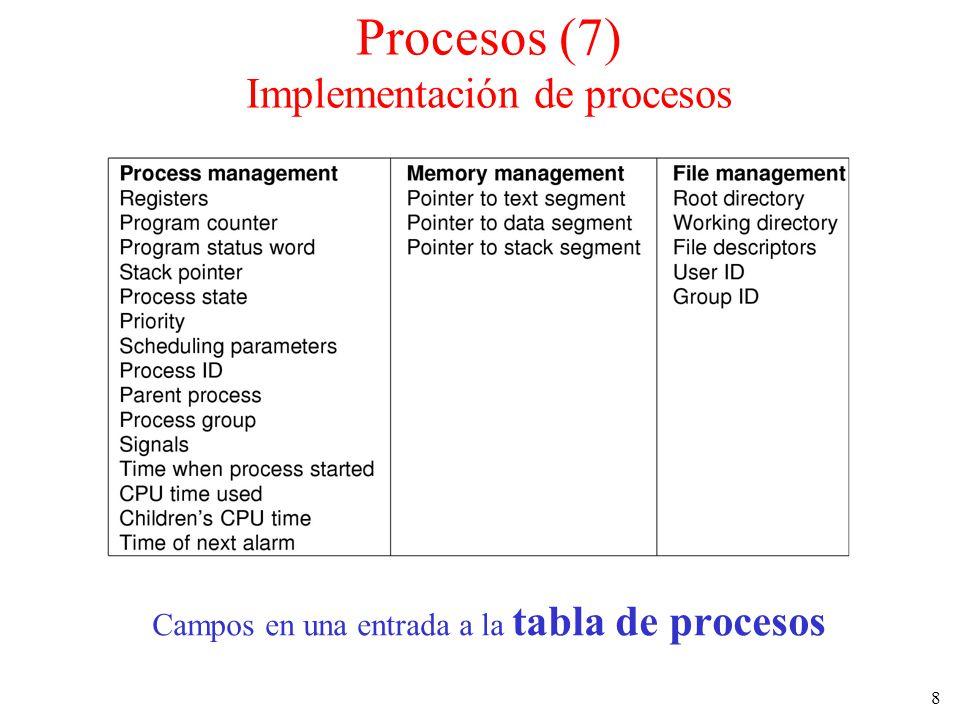 8 Campos en una entrada a la tabla de procesos Procesos (7) Implementación de procesos