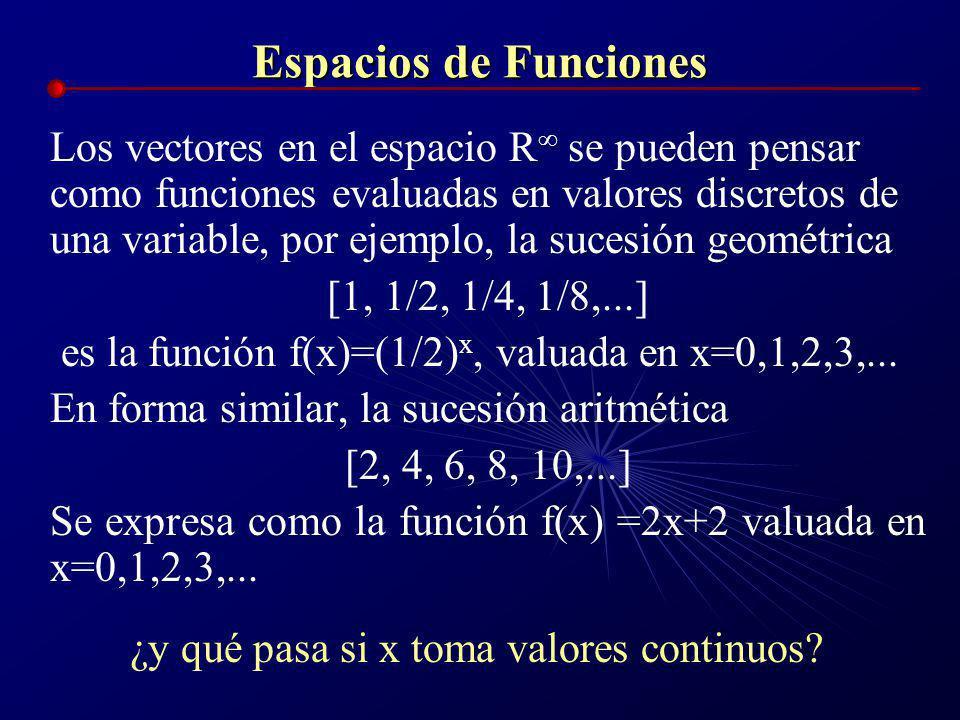 El Espacio de Hilbert Tarea: 1)Usando la desigualdad de Schwartz en R n, demostrar que para cualesqiera n números x 1,x 2,...,x n, se cumple que: |x 1