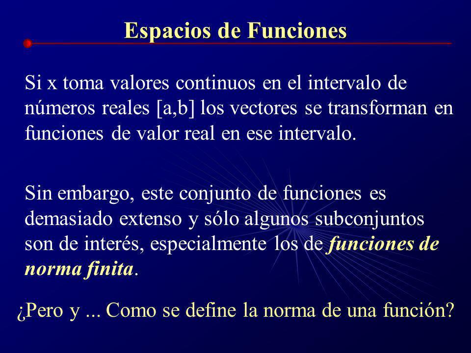 Espacios de Funciones Los vectores en el espacio R se pueden pensar como funciones evaluadas en valores discretos de una variable, por ejemplo, la suc