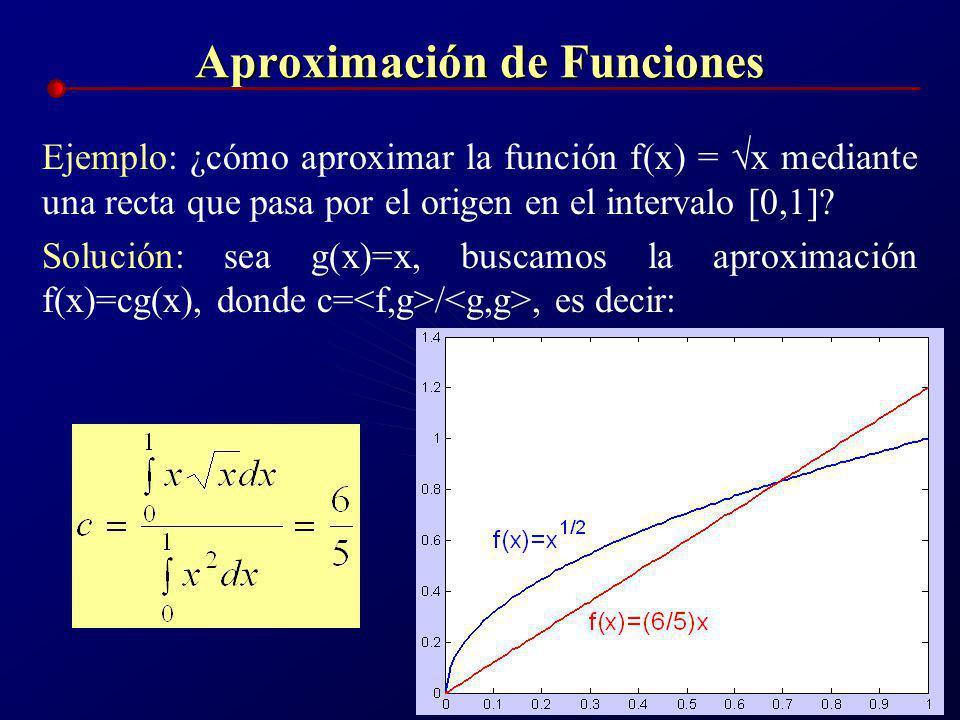 Aproximación de Funciones Lo cual puede ser expresado en forma matricial como: