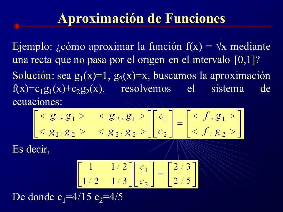 Aproximación de Funciones Ejemplo: ¿cómo aproximar la función f(x) = x mediante una recta que pasa por el origen en el intervalo [0,1]? Solución: sea