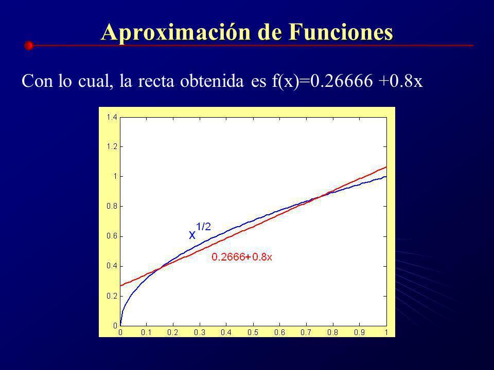 Aproximación de Funciones Ejemplo: ¿cómo aproximar la función f(x) = x mediante una recta que no pasa por el origen en el intervalo [0,1]? Solución: s
