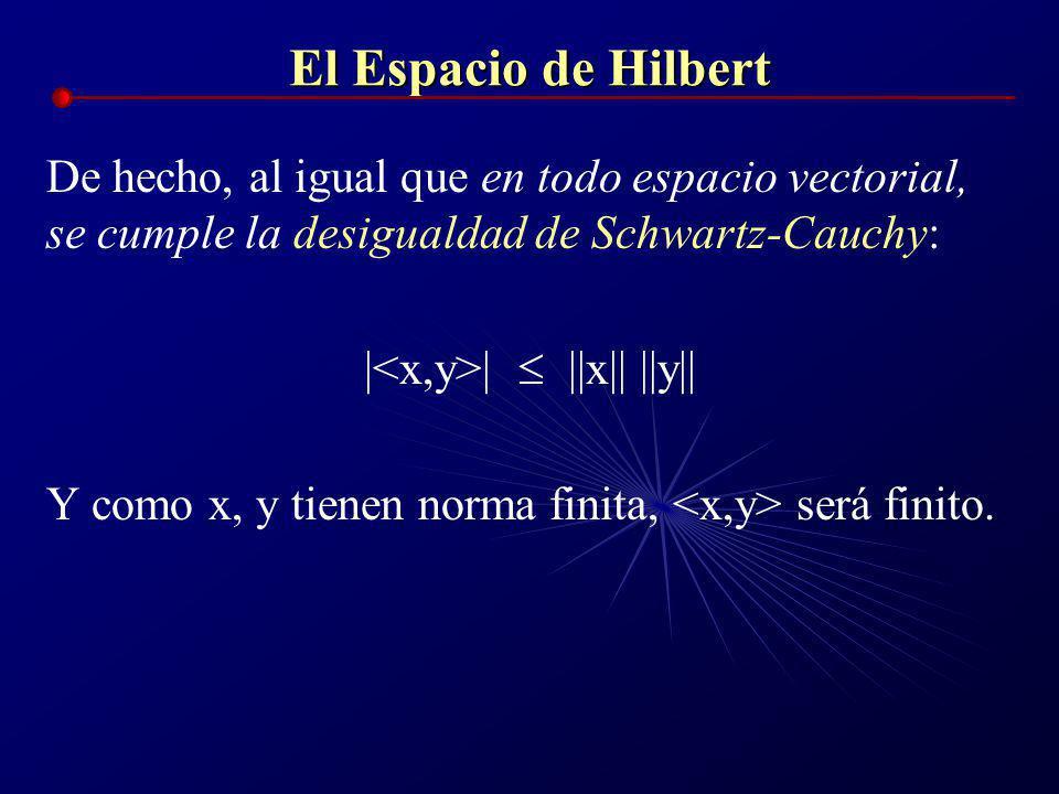 El Espacio de Hilbert El espacio de Hilbert es de interés especial porque en él está bien definido el producto interno (no se hace infinito). Así, par