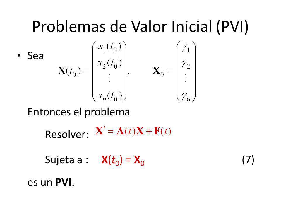 Problemas de Valor Inicial (PVI) Sea Entonces el problema Resolver: Sujeta a : X(t 0 ) = X 0 (7) es un PVI.