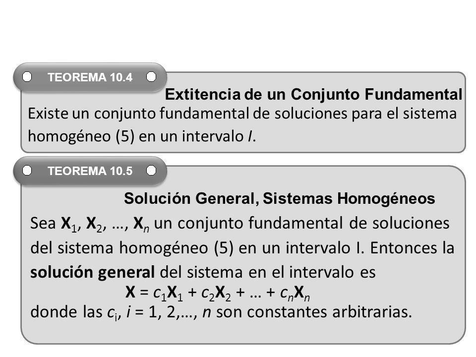 Existe un conjunto fundamental de soluciones para el sistema homogéneo (5) en un intervalo I. TEOREMA 10.4 Extitencia de un Conjunto Fundamental Sea X