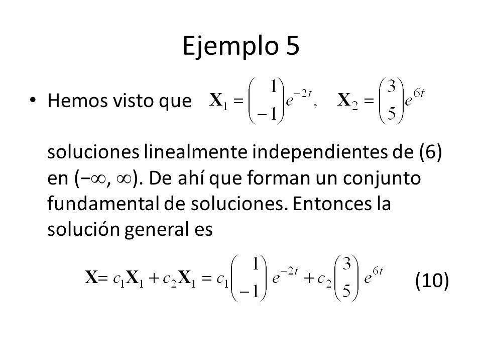 Ejemplo 5 Hemos visto que soluciones linealmente independientes de (6) en (, ). De ahí que forman un conjunto fundamental de soluciones. Entonces la s