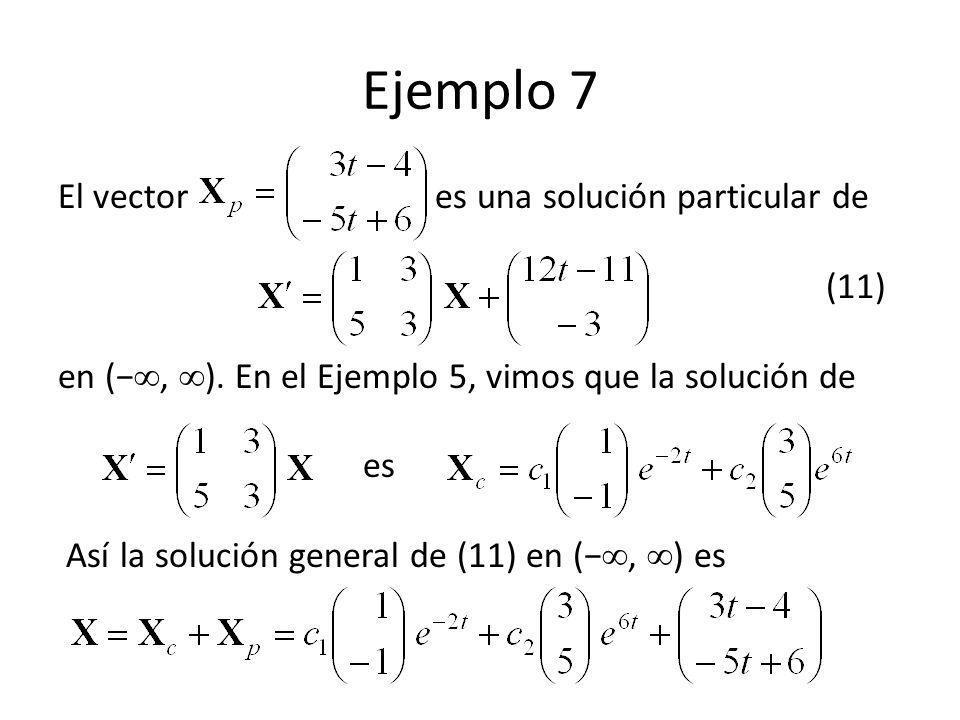 Ejemplo 7 El vector es una solución particular de (11) en (, ). En el Ejemplo 5, vimos que la solución de es Así la solución general de (11) en (, ) e