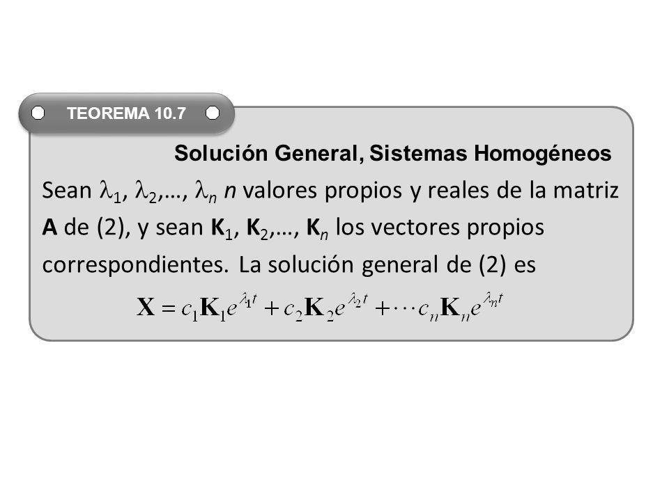 Sean 1, 2,…, n n valores propios y reales de la matriz A de (2), y sean K 1, K 2,…, K n los vectores propios correspondientes. La solución general de