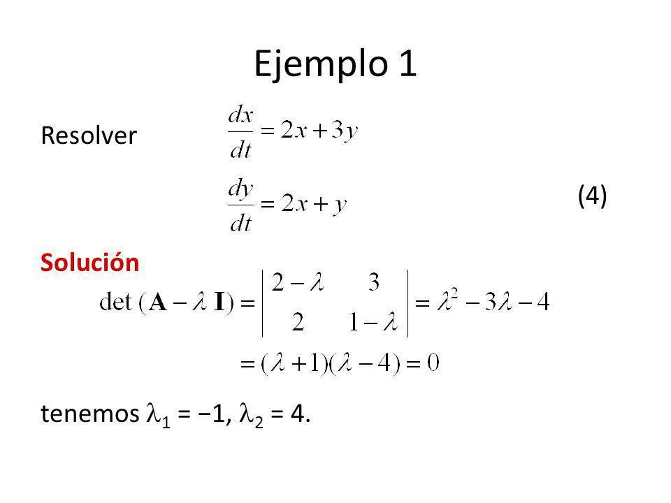 Ejemplo 1 Resolver (4) Solución tenemos 1 = 1, 2 = 4.