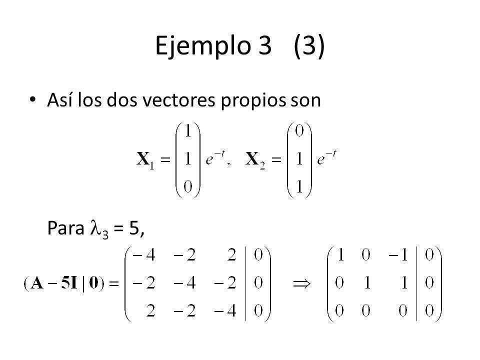 Ejemplo 3 (3) Así los dos vectores propios son Para 3 = 5,