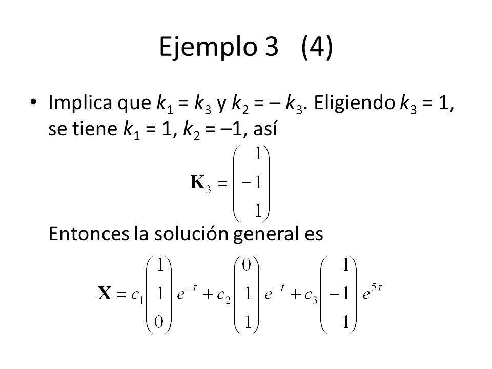 Ejemplo 3 (4) Implica que k 1 = k 3 y k 2 = – k 3. Eligiendo k 3 = 1, se tiene k 1 = 1, k 2 = –1, así Entonces la solución general es