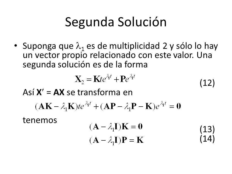 Segunda Solución Suponga que 1 es de multiplicidad 2 y sólo lo hay un vector propio relacionado con este valor. Una segunda solución es de la forma (1