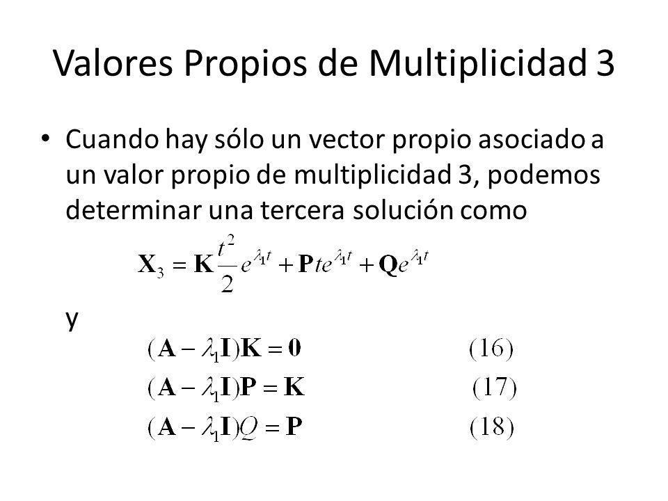 Valores Propios de Multiplicidad 3 Cuando hay sólo un vector propio asociado a un valor propio de multiplicidad 3, podemos determinar una tercera solu