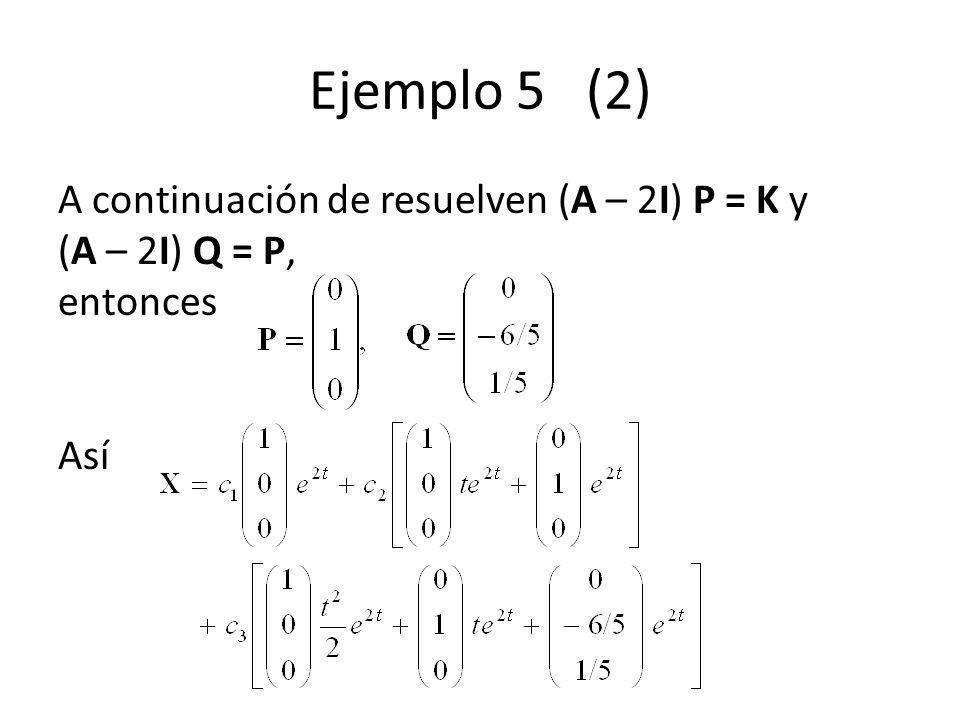 Ejemplo 5 (2) A continuación de resuelven (A – 2I) P = K y (A – 2I) Q = P, entonces Así
