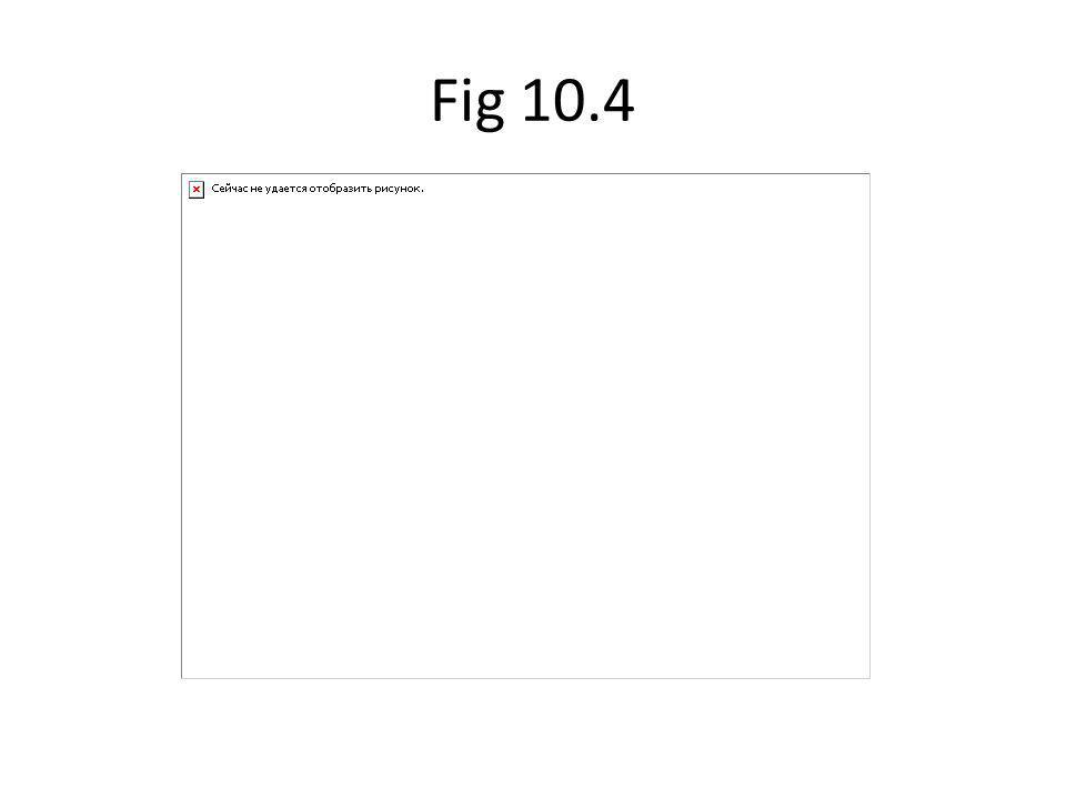 Fig 10.4