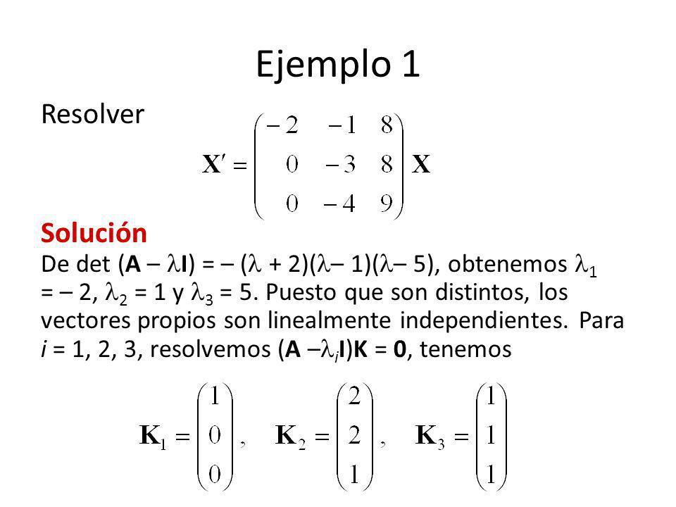 Ejemplo 1 Resolver Solución De det (A – I) = – ( + 2)( – 1)( – 5), obtenemos 1 = – 2, 2 = 1 y 3 = 5. Puesto que son distintos, los vectores propios so