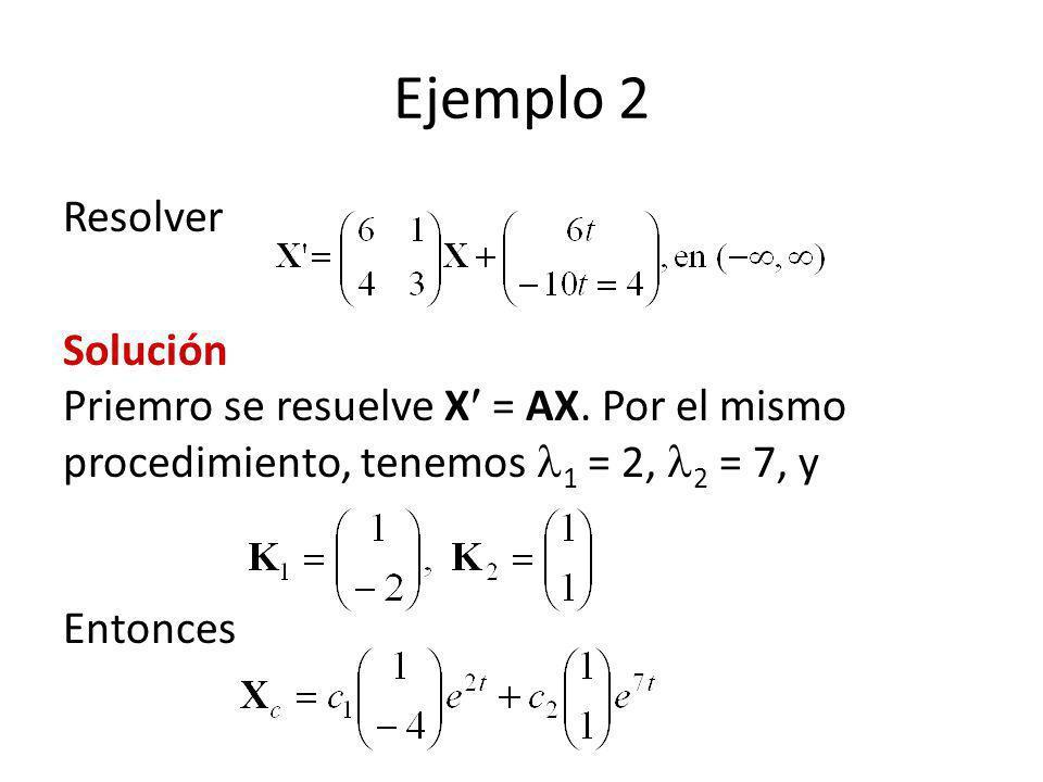 Ejemplo 2 Resolver Solución Priemro se resuelve X = AX. Por el mismo procedimiento, tenemos 1 = 2, 2 = 7, y Entonces