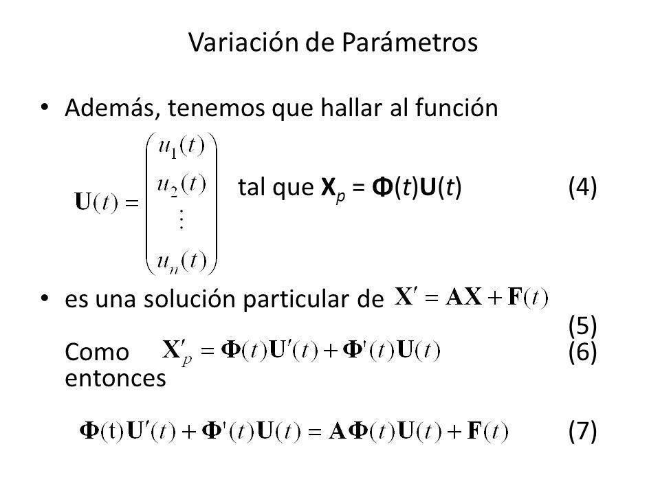 Variación de Parámetros Además, tenemos que hallar al función tal que X p = Φ(t)U(t)(4) es una solución particular de (5) Como(6) entonces (7)