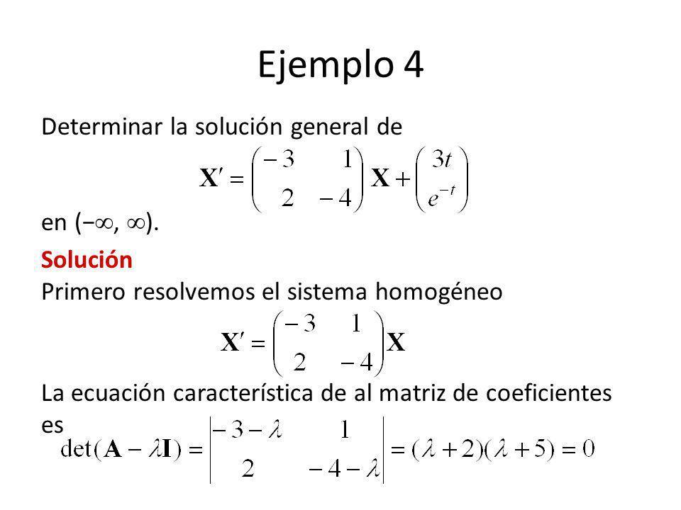Ejemplo 4 Determinar la solución general de en (, ). Solución Primero resolvemos el sistema homogéneo La ecuación característica de al matriz de coefi