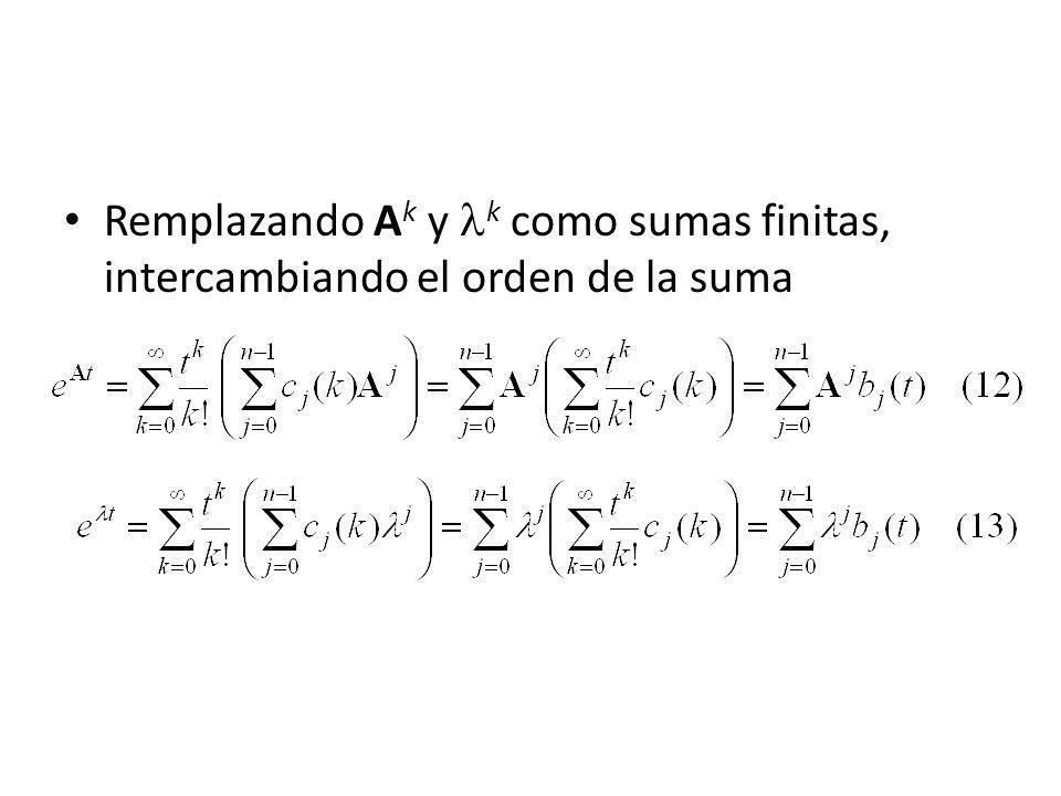 Remplazando A k y k como sumas finitas, intercambiando el orden de la suma
