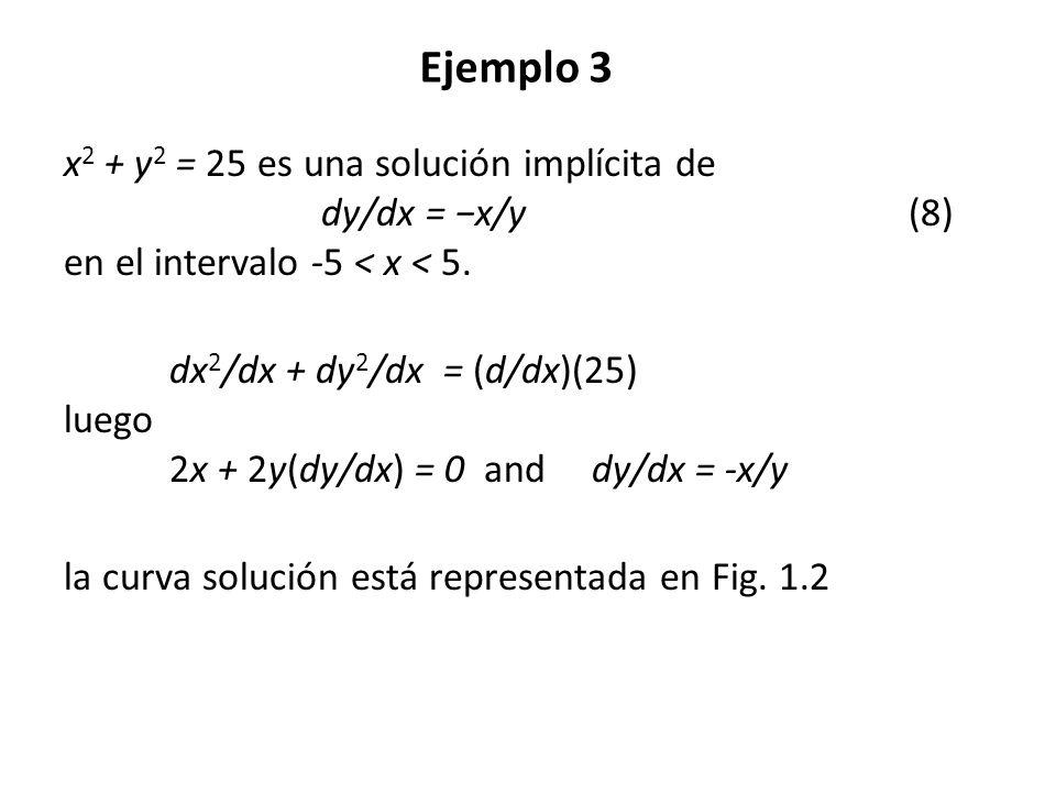 Ejemplo 3 x 2 + y 2 = 25 es una solución implícita de dy/dx = x/y(8) en el intervalo -5 < x < 5. dx 2 /dx + dy 2 /dx = (d/dx)(25) luego 2x + 2y(dy/dx)