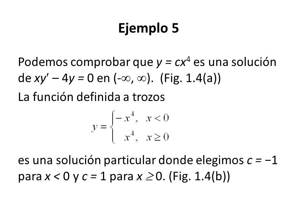 Ejemplo 5 Podemos comprobar que y = cx 4 es una solución de xy – 4y = 0 en (-, ). (Fig. 1.4(a)) La función definida a trozos es una solución particula