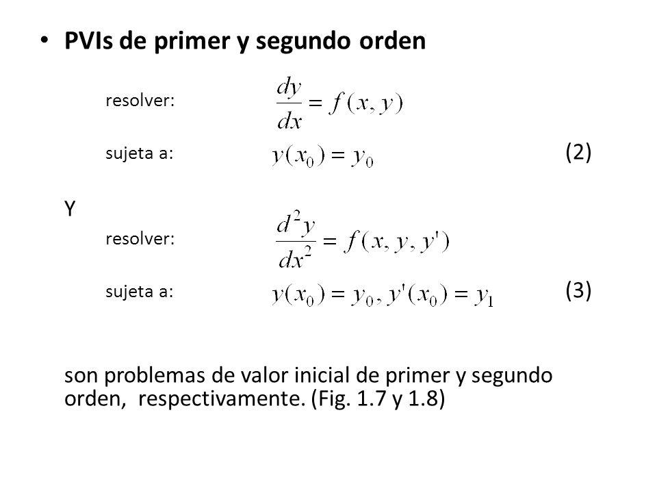 PVIs de primer y segundo orden resolver: sujeta a: (2) Y resolver: sujeta a: (3) son problemas de valor inicial de primer y segundo orden, respectivam