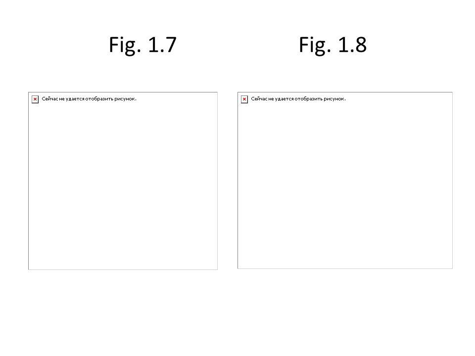 Fig. 1.7Fig. 1.8