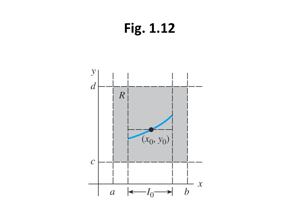 Fig. 1.12