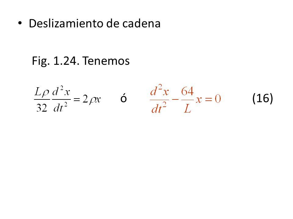Deslizamiento de cadena Fig. 1.24. Tenemos ó(16)