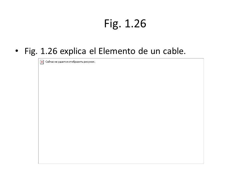 Fig. 1.26 Fig. 1.26 explica el Elemento de un cable.