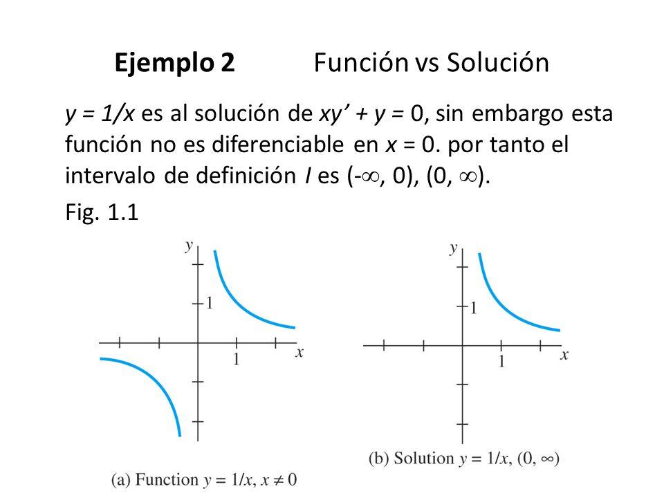 Ejemplo 2 Función vs Solución y = 1/x es al solución de xy + y = 0, sin embargo esta función no es diferenciable en x = 0. por tanto el intervalo de d